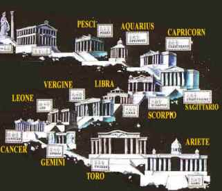 case zodiaco