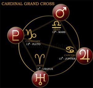 grand-cross